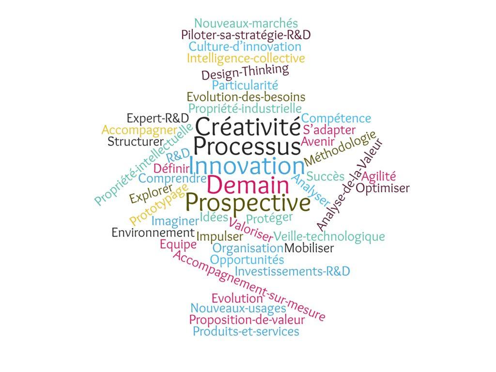 Formateurs experts en recherche développement et innovation
